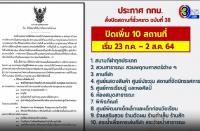 新たな厳格な行動制限「バンコク都告示第38号」の発出